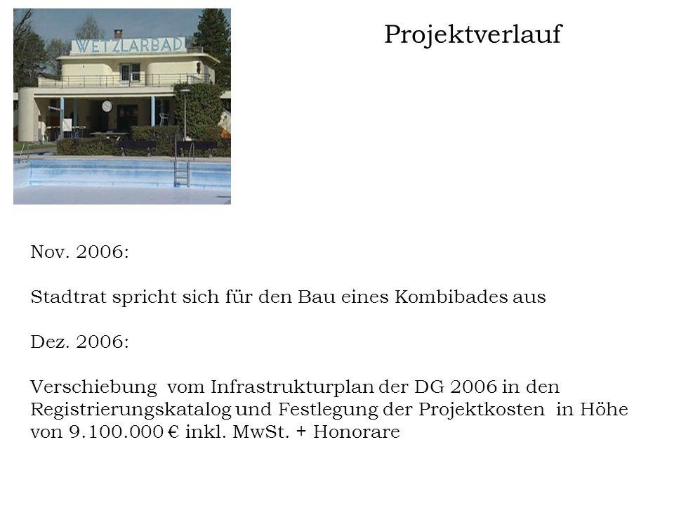 Projektverlauf Nov. 2006: Stadtrat spricht sich für den Bau eines Kombibades aus. Dez. 2006: