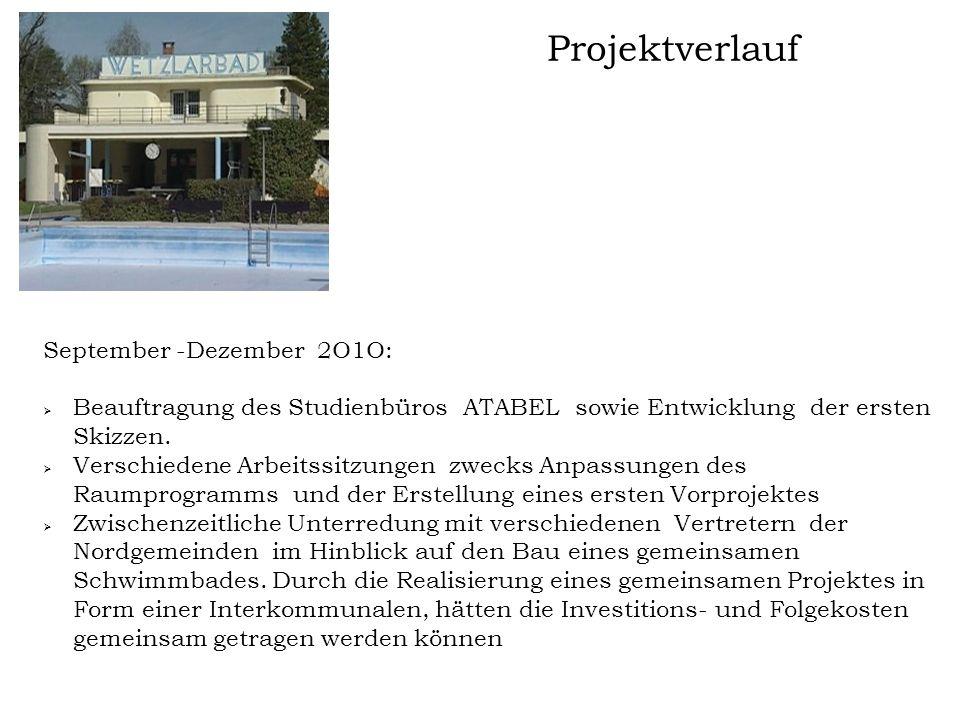 Projektverlauf September -Dezember 2O1O: