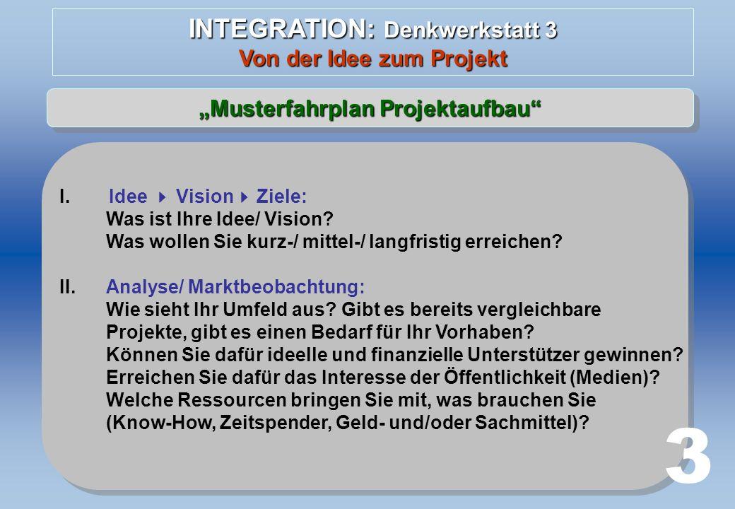 3 INTEGRATION: Denkwerkstatt 3 Von der Idee zum Projekt