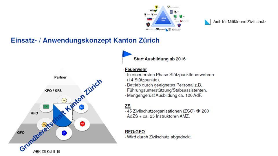 WBK ZS Kdt II-15