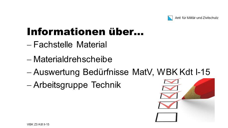 Informationen über… Fachstelle Material Materialdrehscheibe