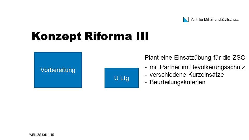 Konzept Riforma III Plant eine Einsatzübung für die ZSO Vorbereitung