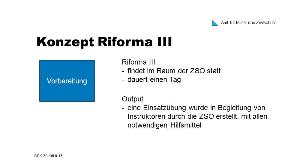 Konzept Riforma III Riforma III findet im Raum der ZSO statt