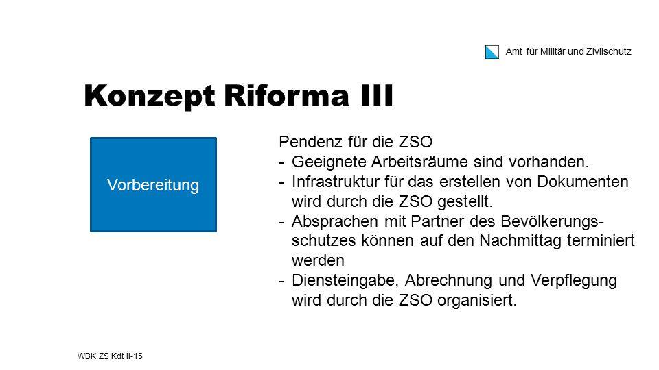 Konzept Riforma III Pendenz für die ZSO