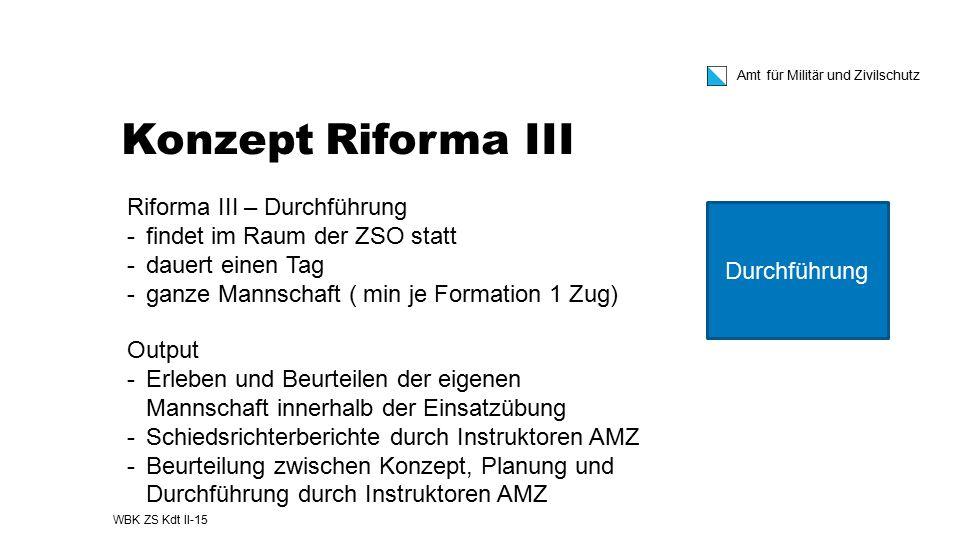 Konzept Riforma III Riforma III – Durchführung