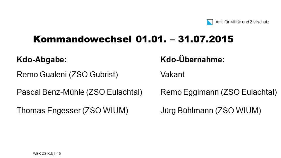 Kommandowechsel 01.01. – 31.07.2015 Kdo-Abgabe: Kdo-Übernahme:
