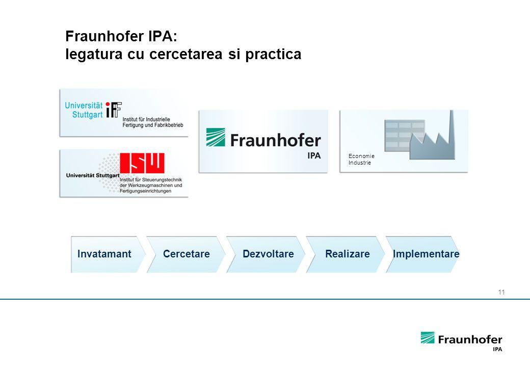 Fraunhofer IPA: legatura cu cercetarea si practica