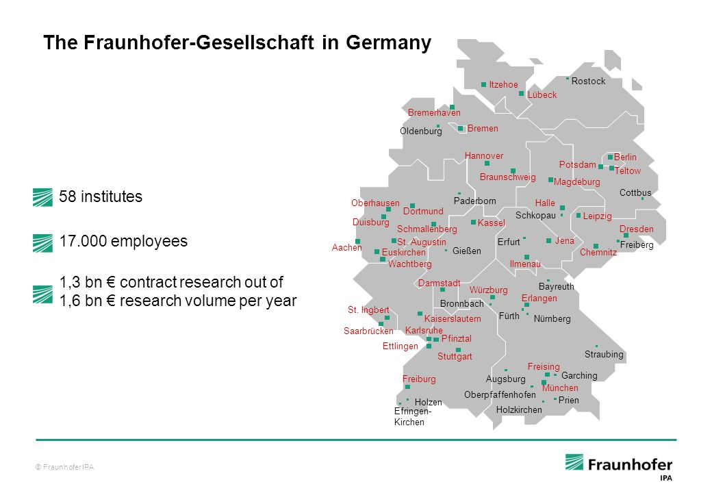 The Fraunhofer-Gesellschaft in Germany
