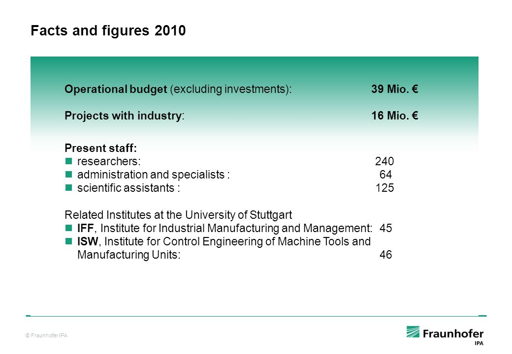 Facts and figures 2010 Operational budget (excluding investments): 39 Mio. € Projects with industry: 16 Mio. €
