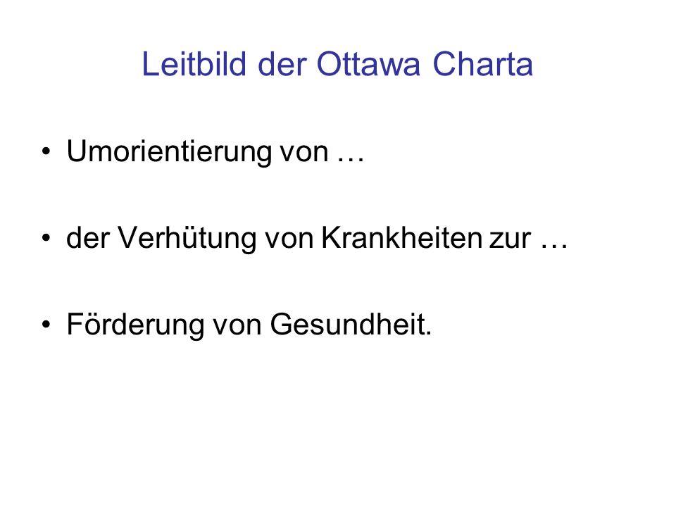 Leitbild der Ottawa Charta