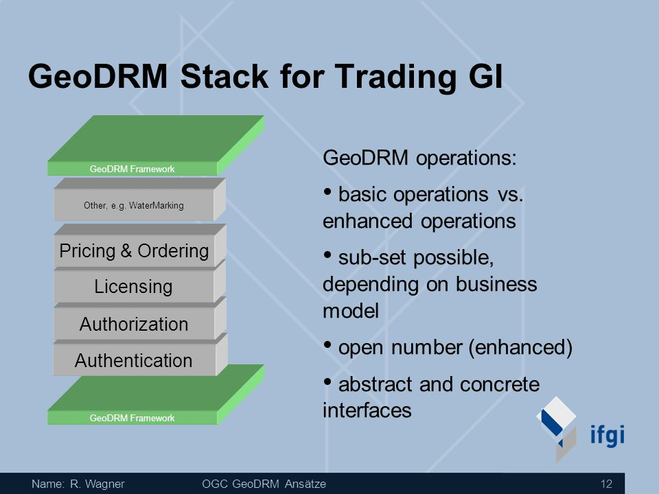 GeoDRM Stack for Trading GI