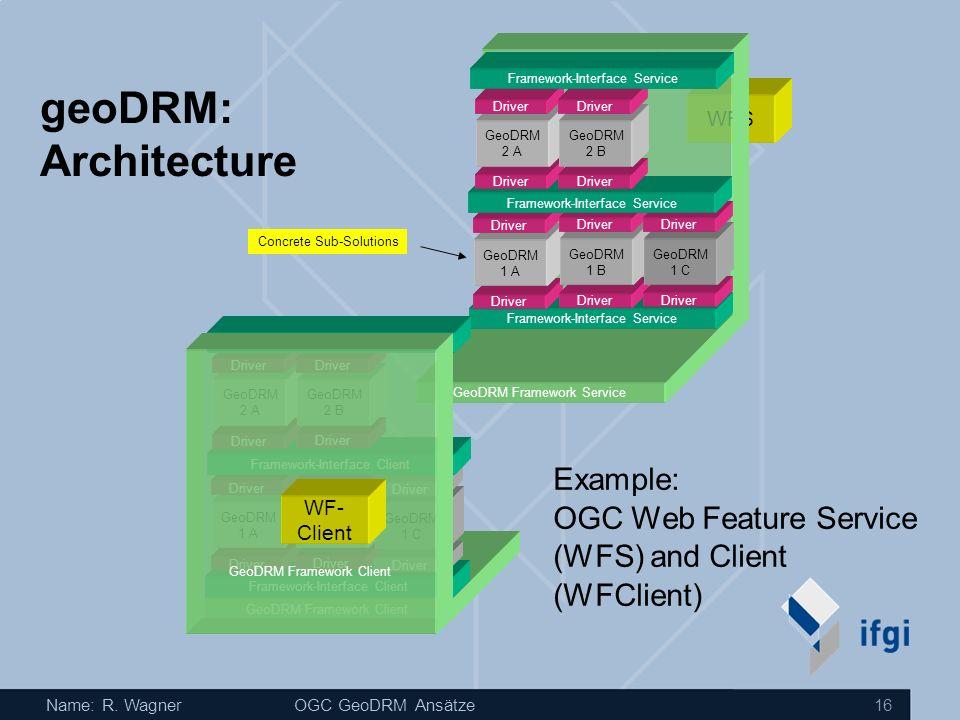 GeoDRM Framework Service