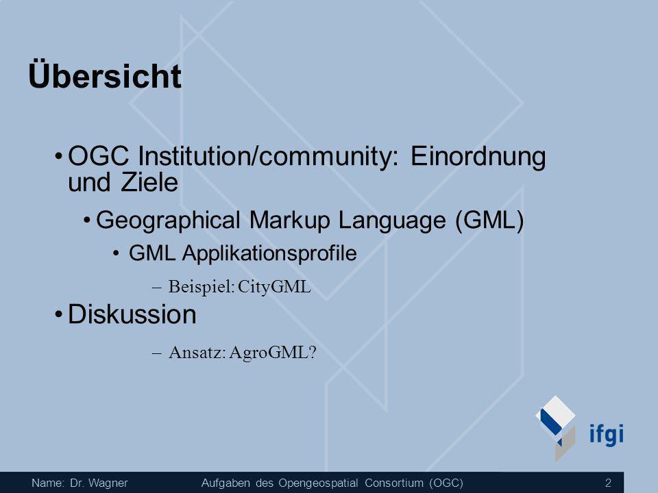 Übersicht OGC Institution/community: Einordnung und Ziele Diskussion