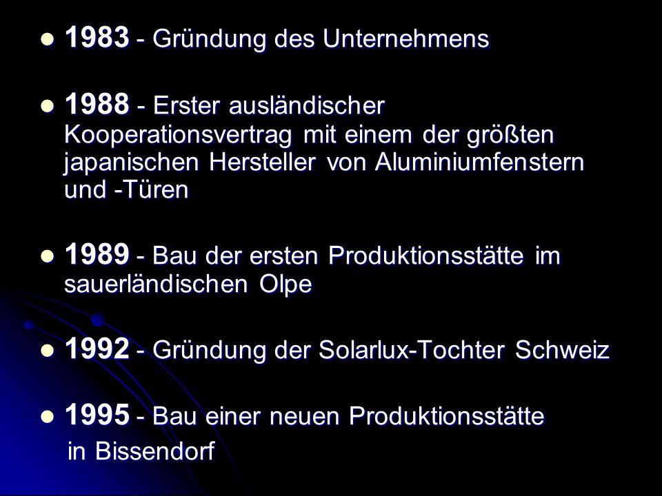 1983 - Gründung des Unternehmens