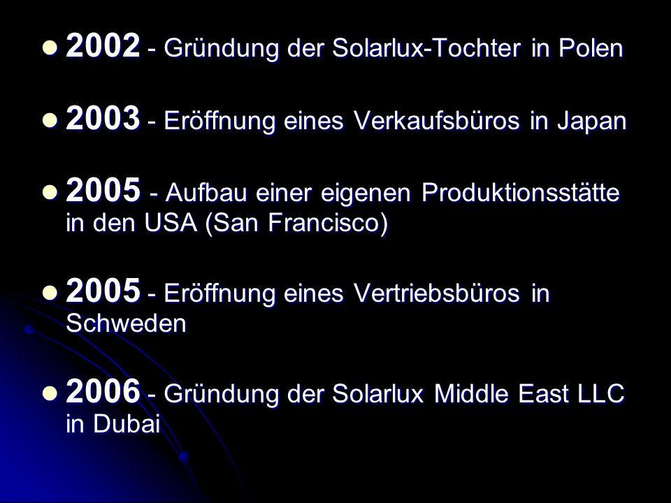 2002 - Gründung der Solarlux-Tochter in Polen