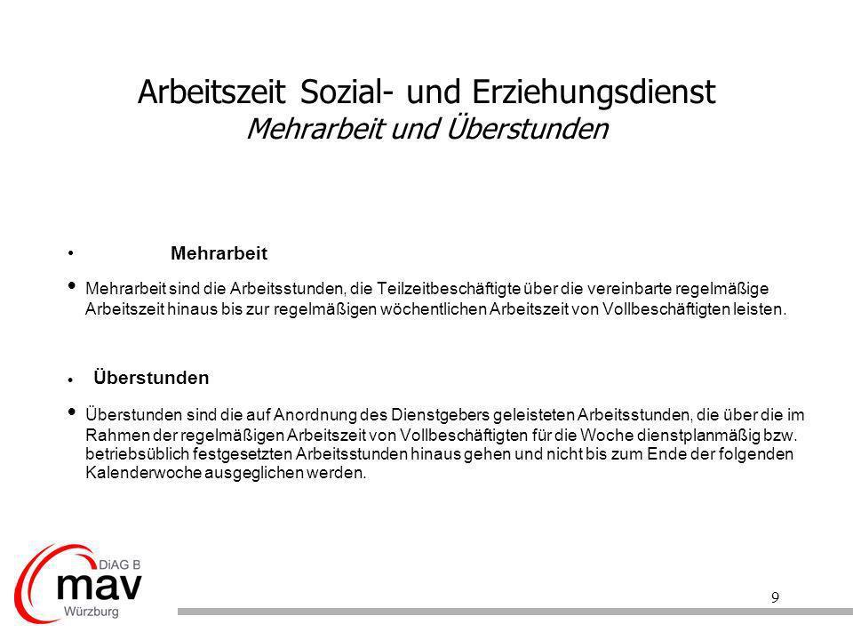 Arbeitszeit Sozial- und Erziehungsdienst Mehrarbeit und Überstunden