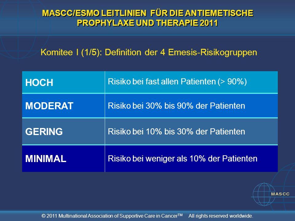 Komitee I (1/5): Definition der 4 Emesis-Risikogruppen