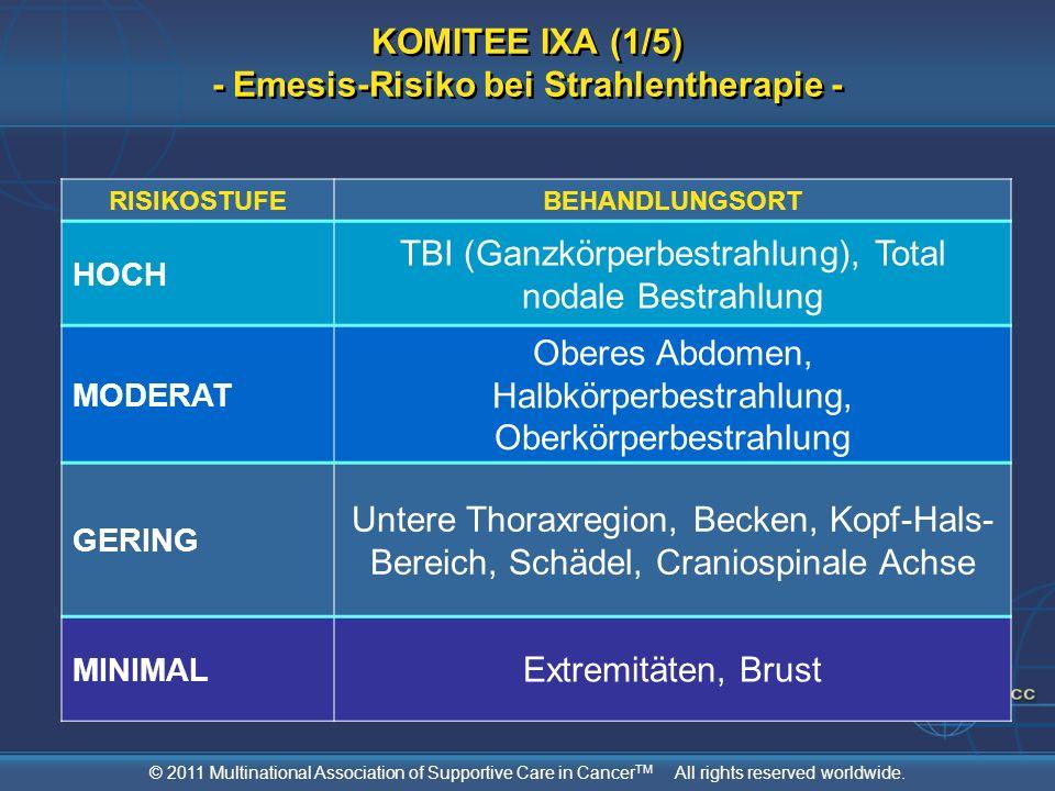 KOMITEE IXA (1/5) - Emesis-Risiko bei Strahlentherapie -