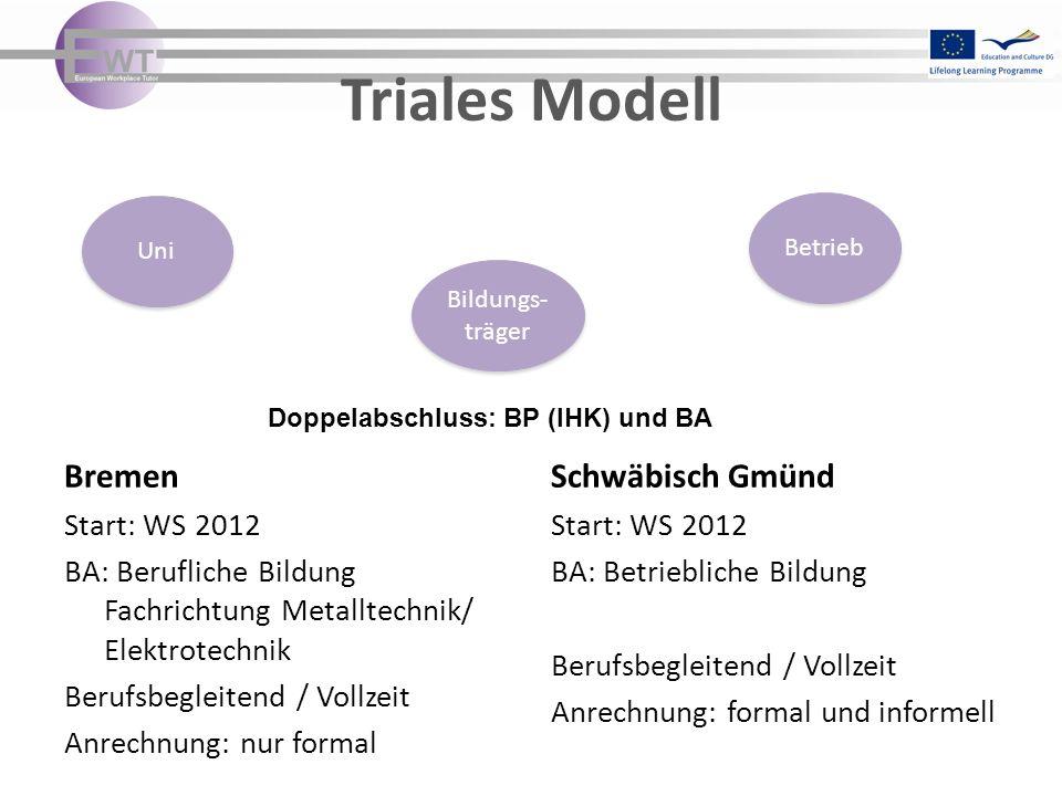 Triales Modell Bremen Schwäbisch Gmünd Start: WS 2012