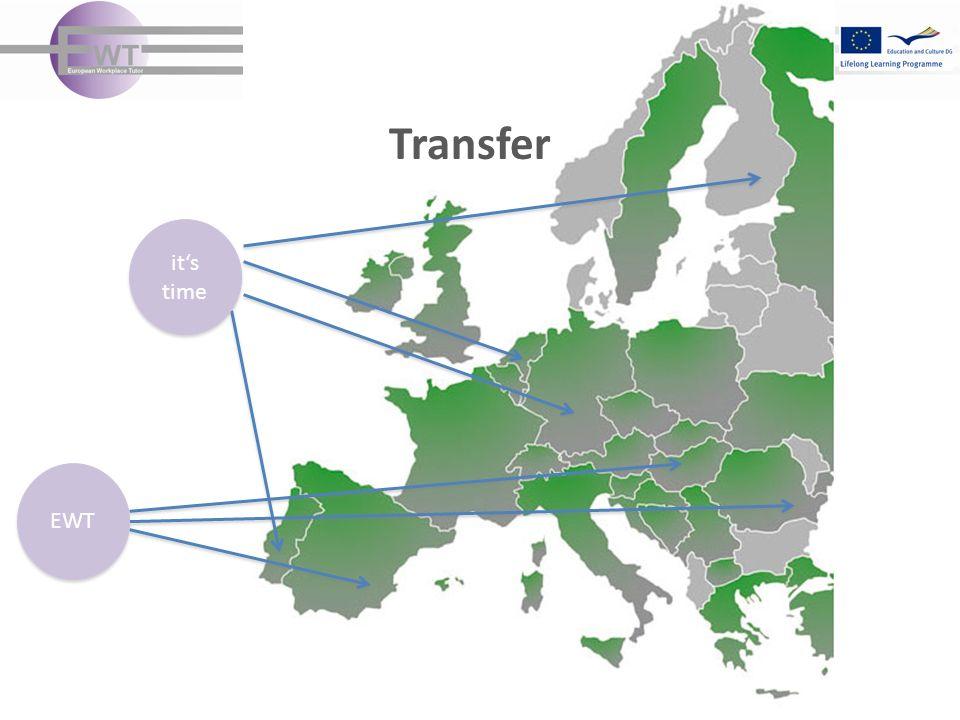 Transfer it's time EWT