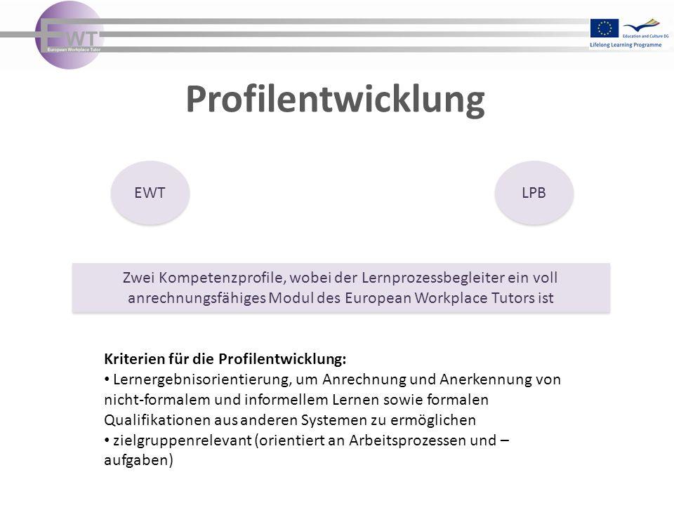 Profilentwicklung EWT LPB