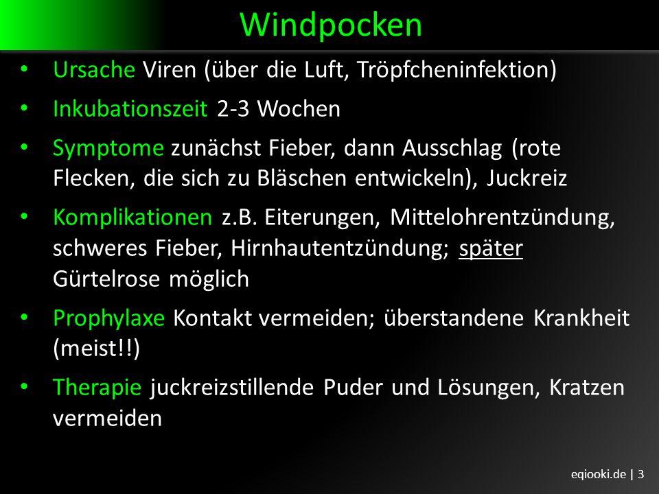 Windpocken Ursache Viren (über die Luft, Tröpfcheninfektion)