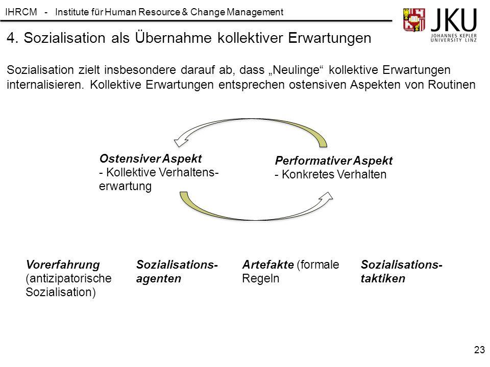 4. Sozialisation als Übernahme kollektiver Erwartungen