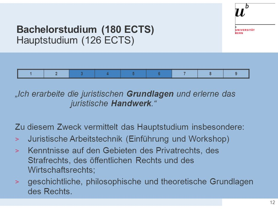 Bachelorstudium (180 ECTS) Hauptstudium (126 ECTS)