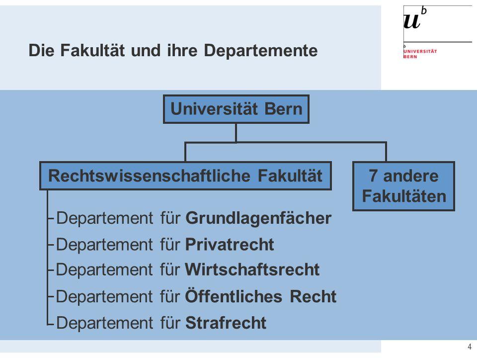 Die Fakultät und ihre Departemente
