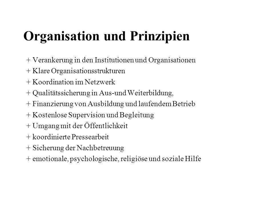 Organisation und Prinzipien