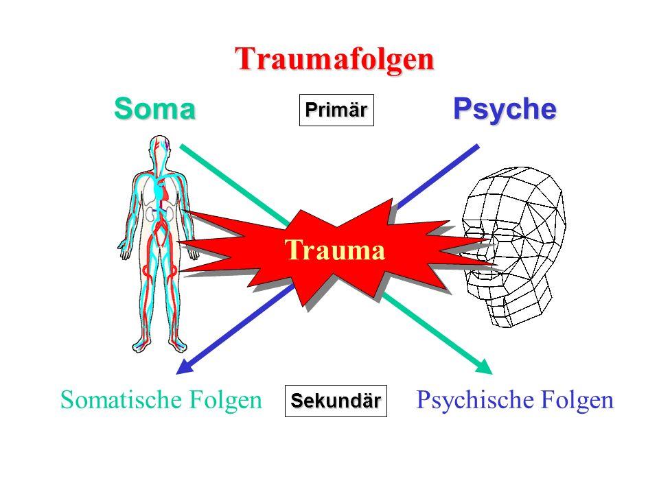 Traumafolgen Soma Psyche Trauma Somatische Folgen Psychische Folgen