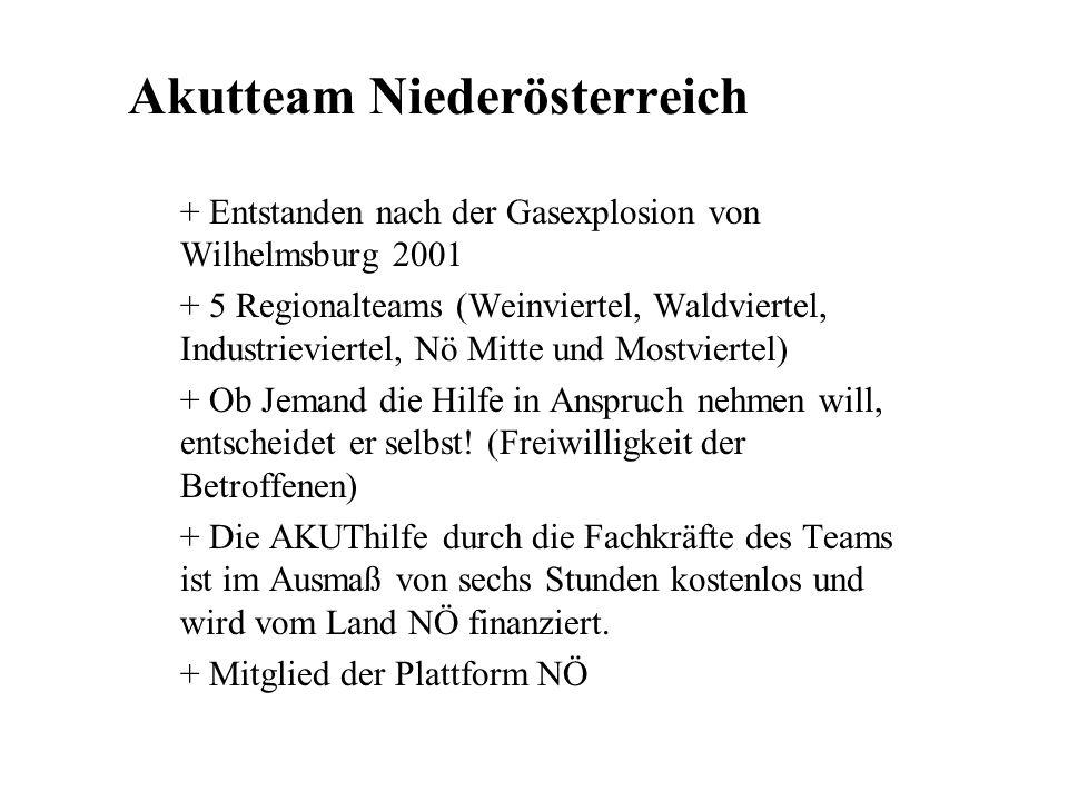 Akutteam Niederösterreich