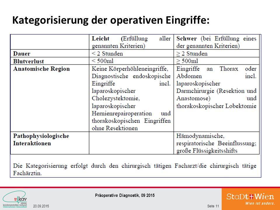Kategorisierung der operativen Eingriffe: