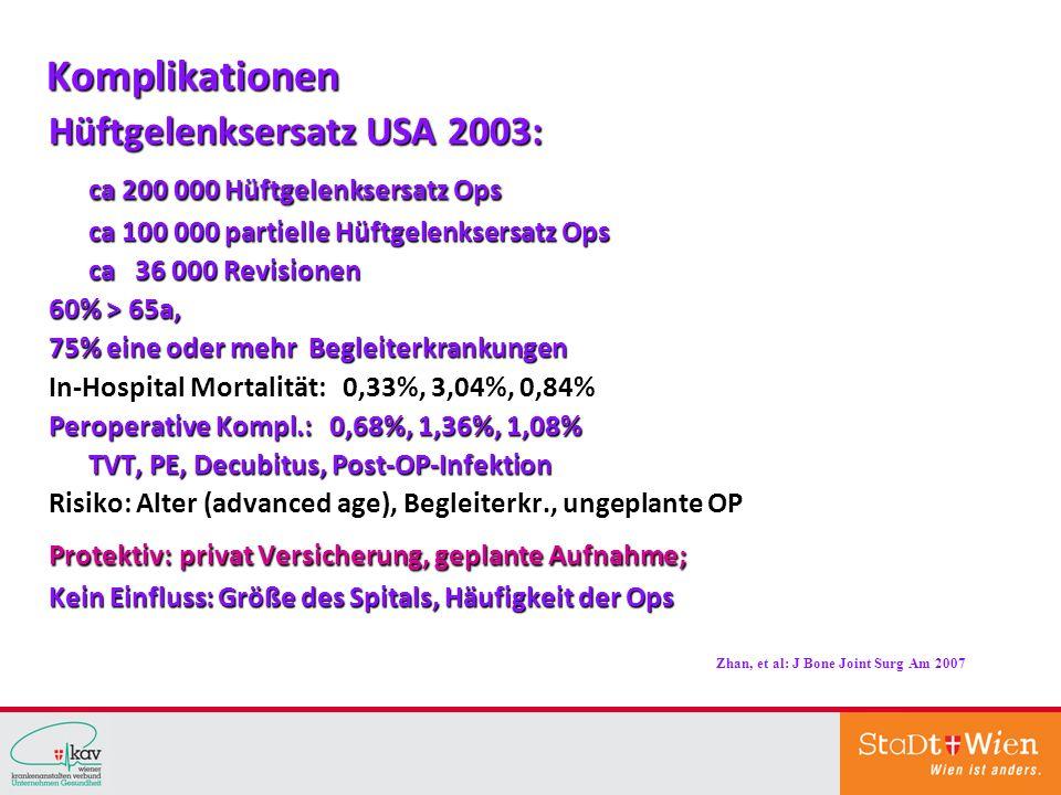 Komplikationen Hüftgelenksersatz USA 2003: