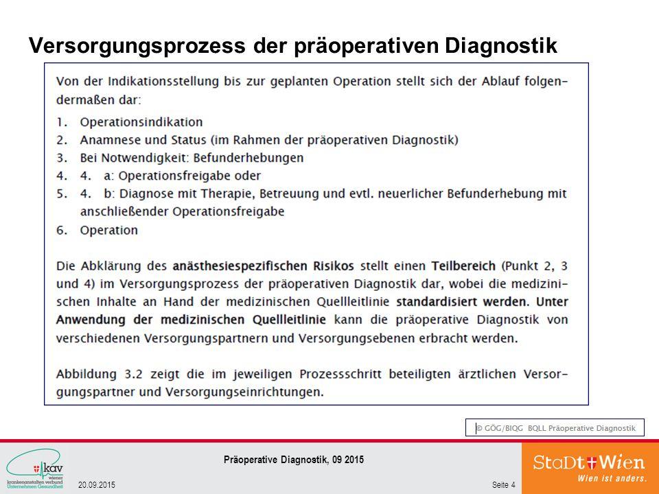 Versorgungsprozess der präoperativen Diagnostik