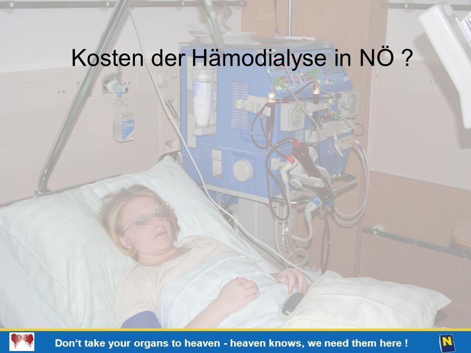 Kosten der Nierenersatztherapie (NÖ)