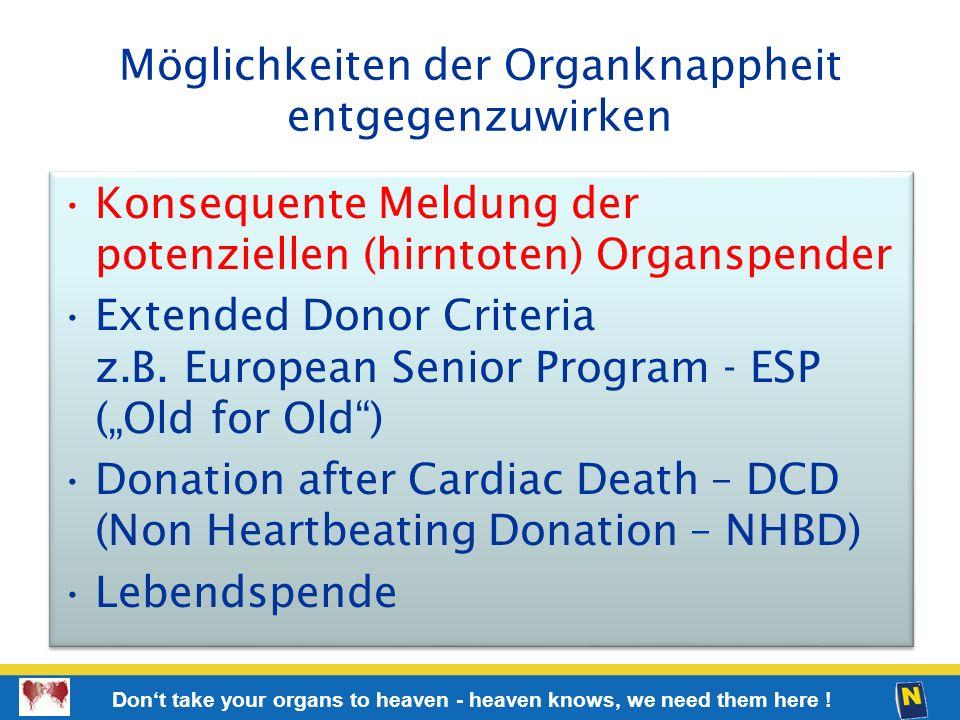 Möglichkeiten der Organknappheit entgegenzuwirken