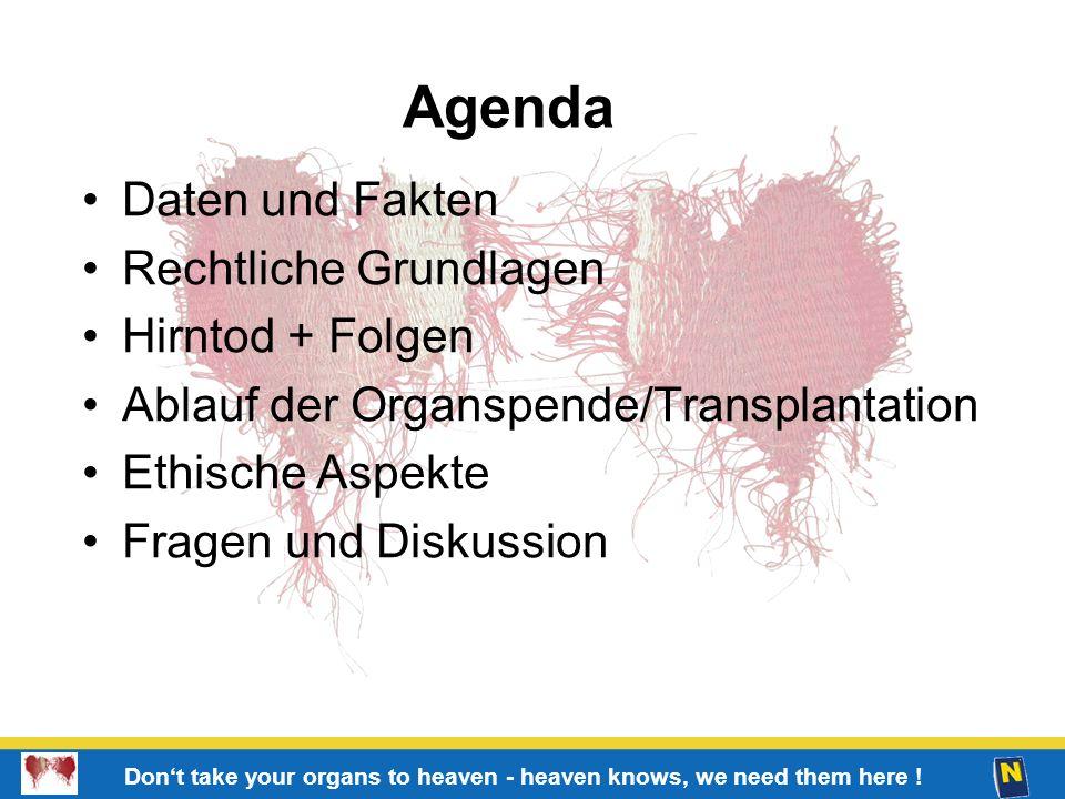 Agenda Daten und Fakten Rechtliche Grundlagen Hirntod + Folgen