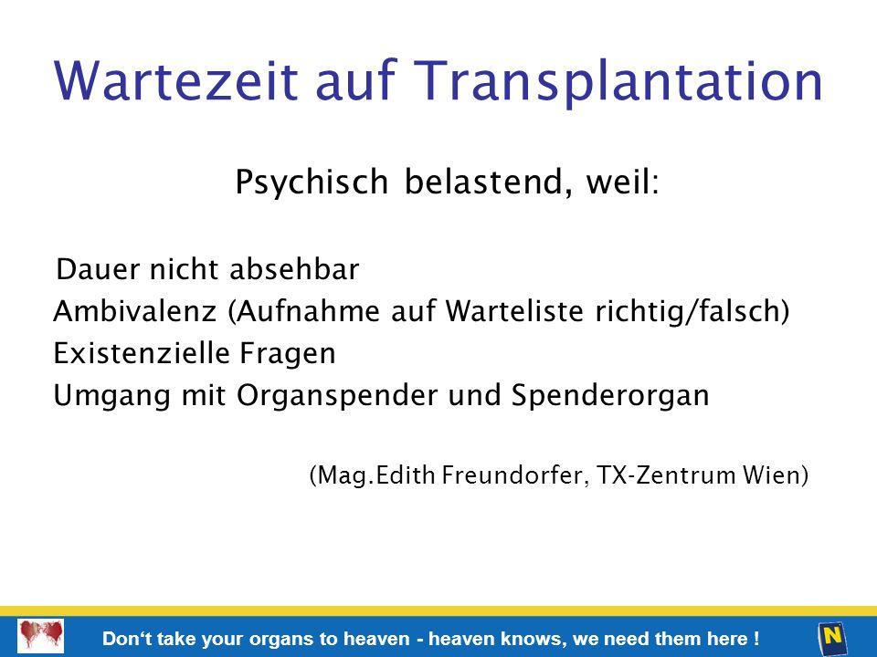 Wartezeit auf Transplantation