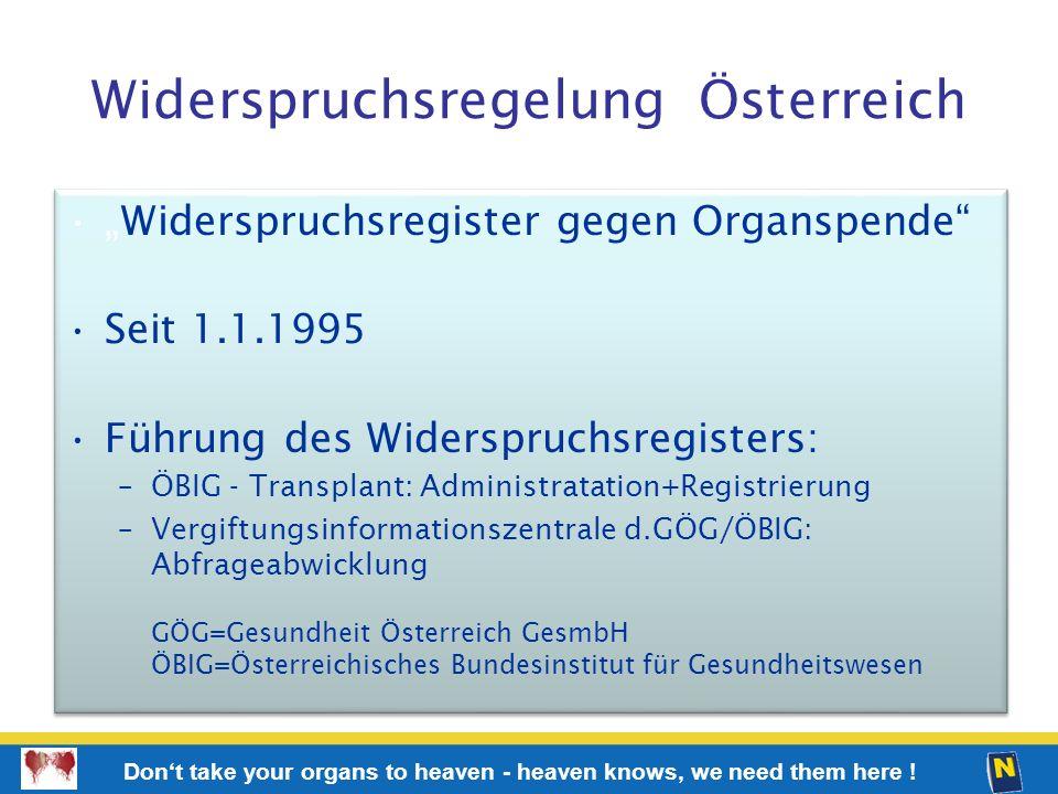 Widerspruchsregelung Österreich