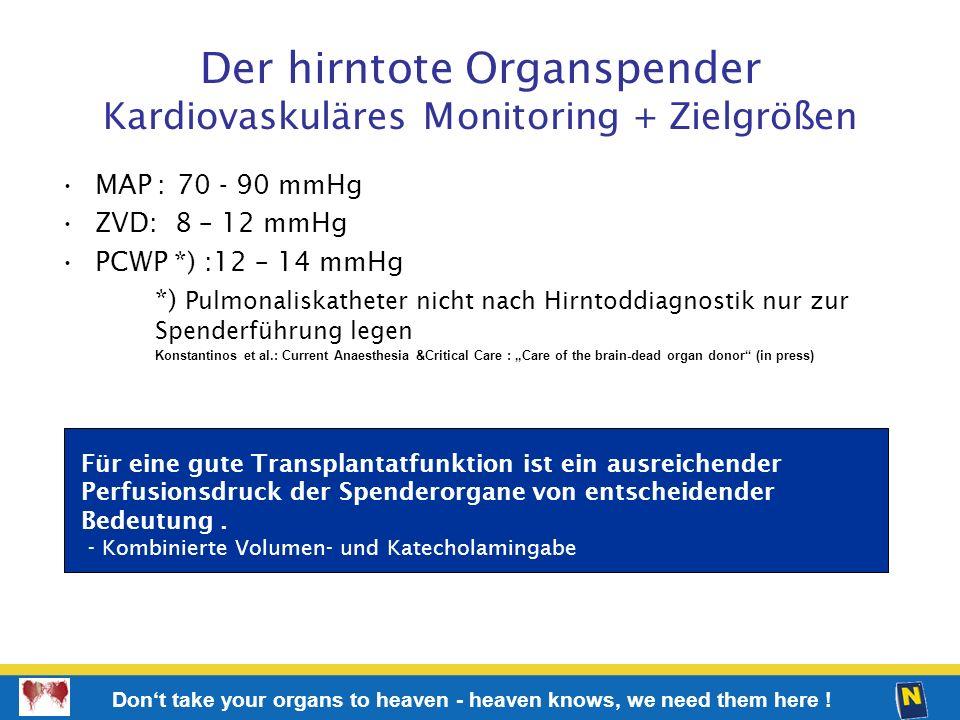 Der hirntote Organspender Kardiovaskuläres Monitoring + Zielgrößen