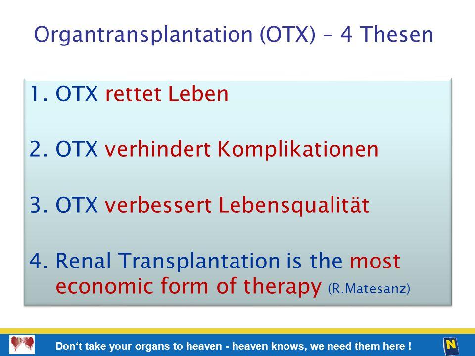 Organtransplantation (OTX) – 4 Thesen