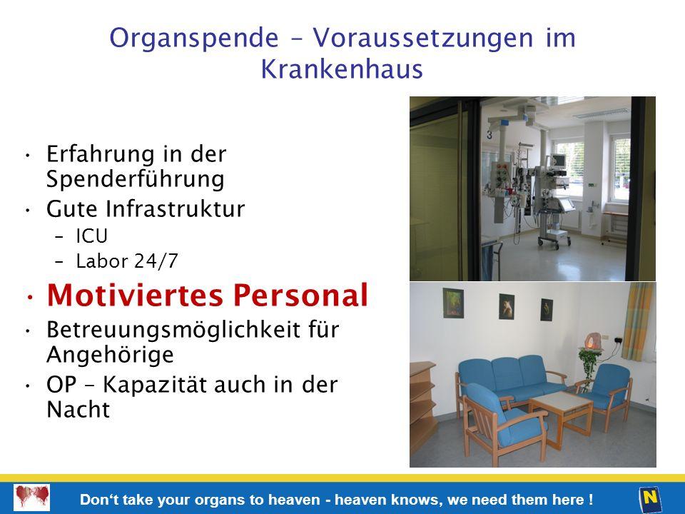 Organspende – Voraussetzungen im Krankenhaus