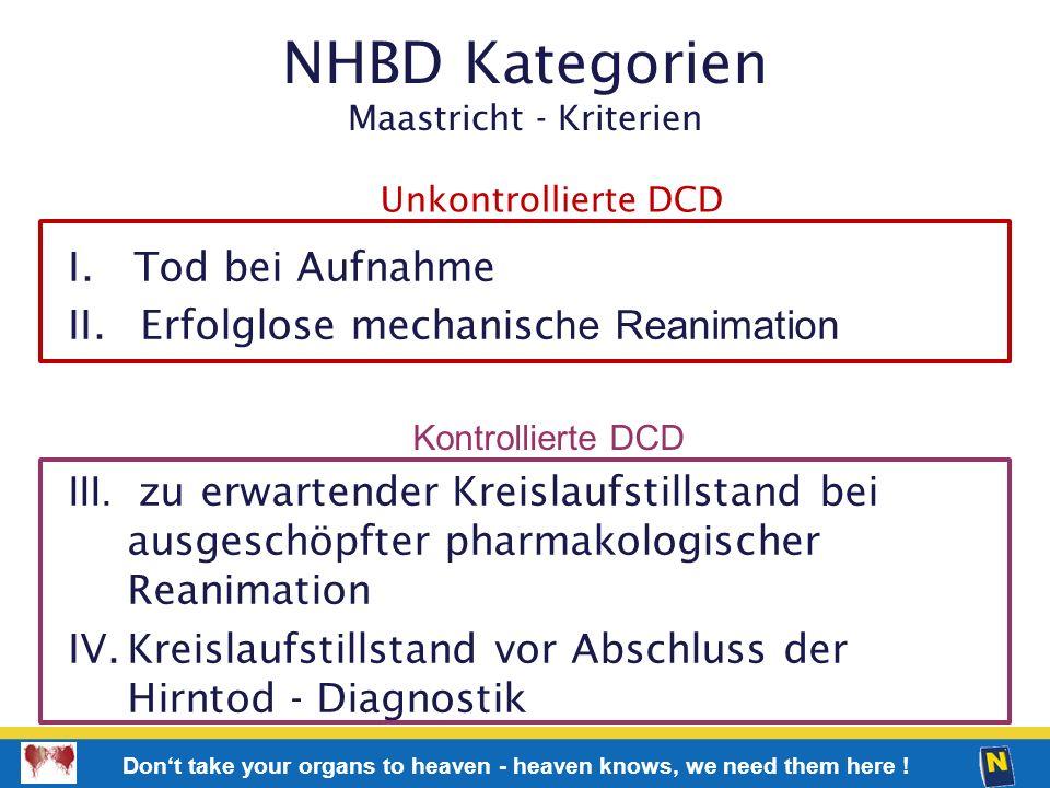 NHBD Kategorien Maastricht - Kriterien