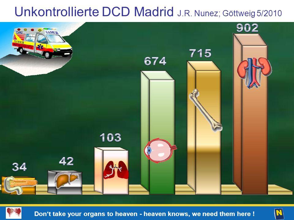 Unkontrollierte DCD Madrid J.R. Nunez; Göttweig 5/2010