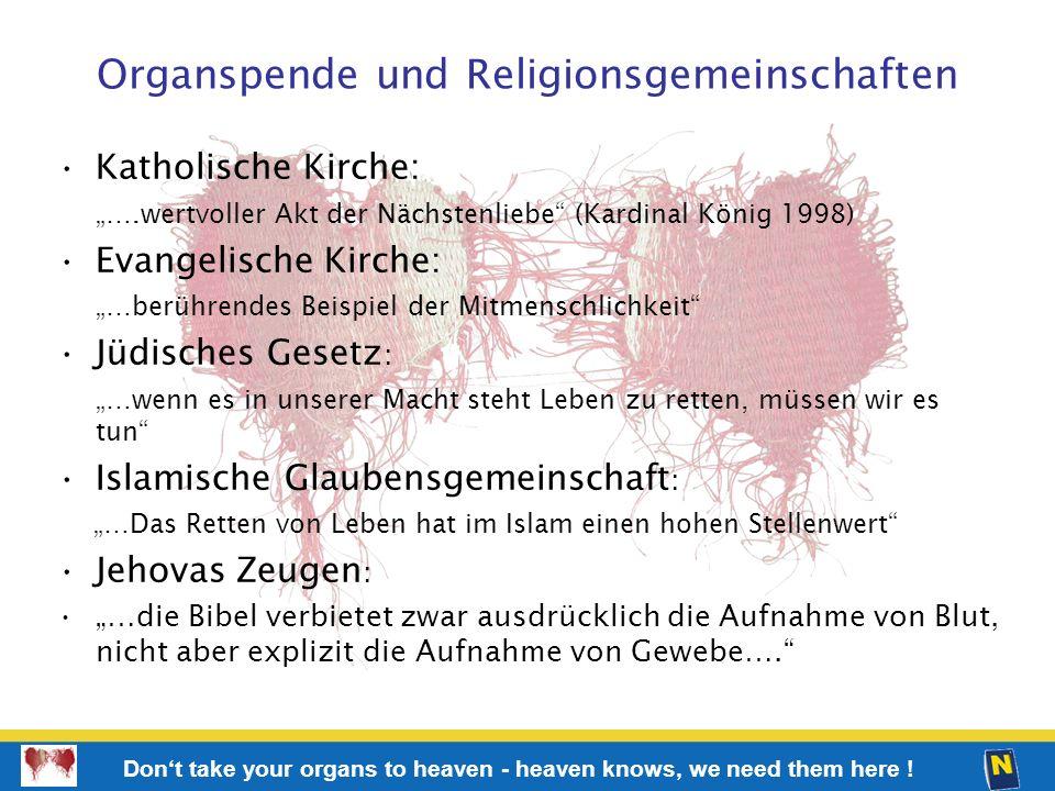Organspende und Religionsgemeinschaften