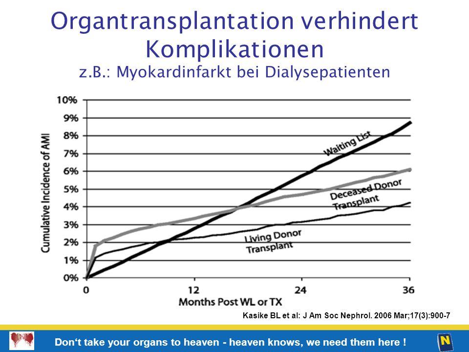 Organtransplantation verhindert Komplikationen z. B