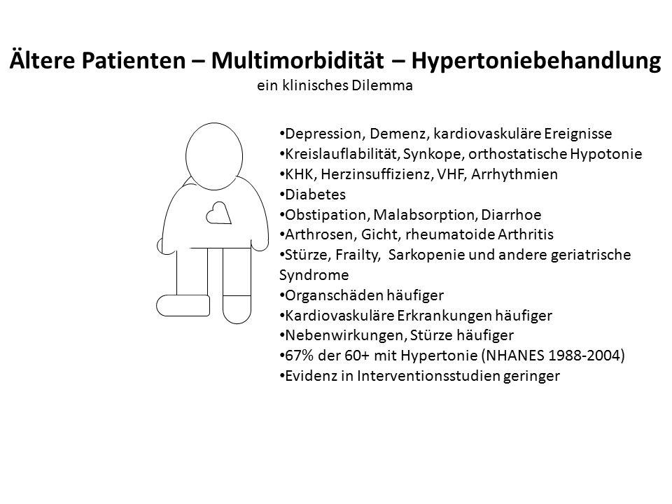 Ältere Patienten – Multimorbidität – Hypertoniebehandlung