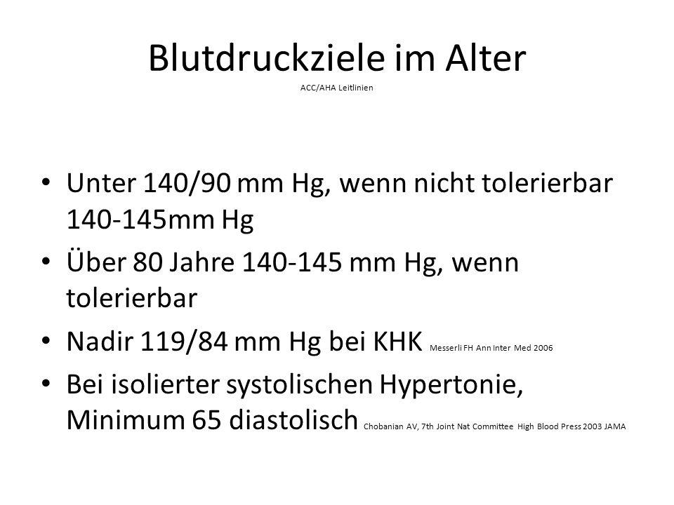 Blutdruckziele im Alter ACC/AHA Leitlinien