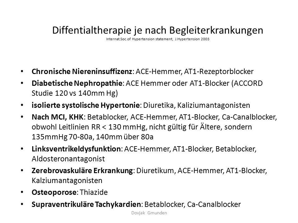 Diffentialtherapie je nach Begleiterkrankungen Internat. Soc
